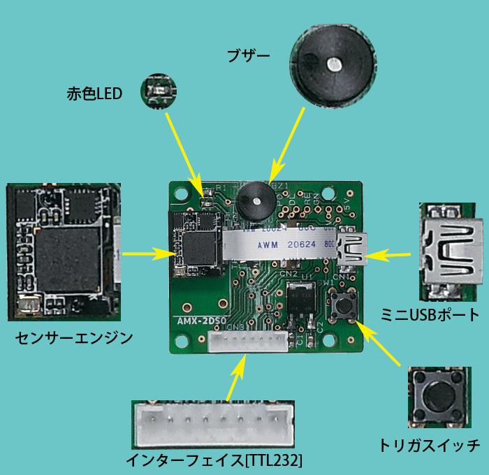 AMX-2DS1配置図